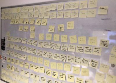 Ergebnis Brainstorming