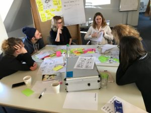Beispiel Innovationsworkshop INNOMINDS