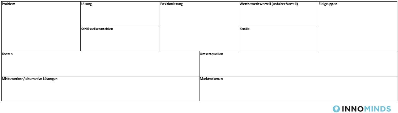 Lean Canvas Auf Deutsch Mit Beispiel Excel Template Zum Download