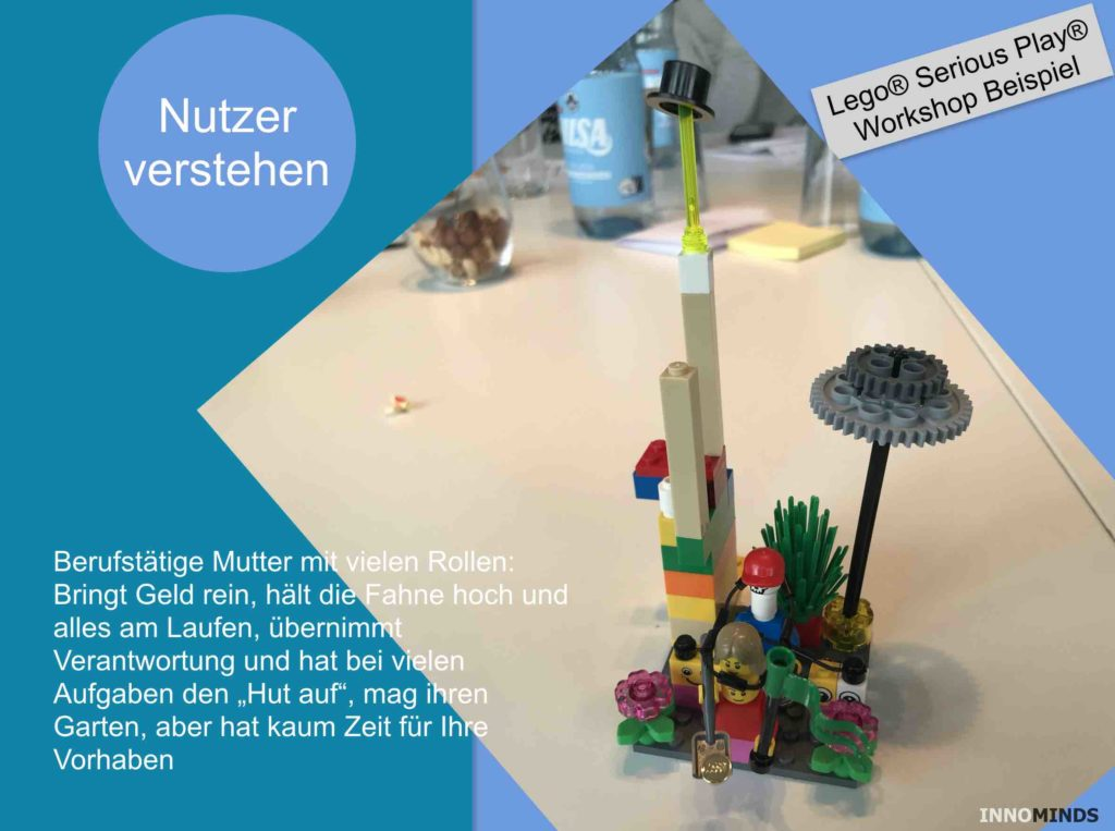 Workshop mit Lego® Serious Play® Challenge Beispiel