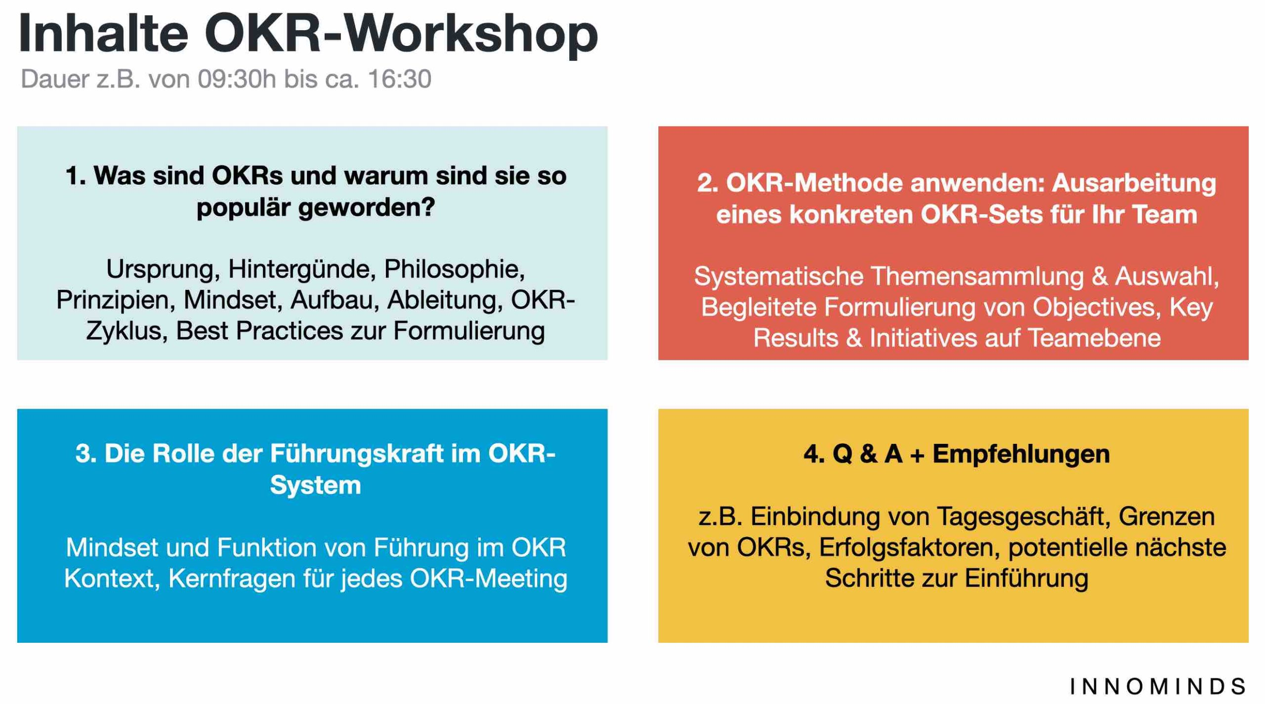 Agenda OKR Workshop